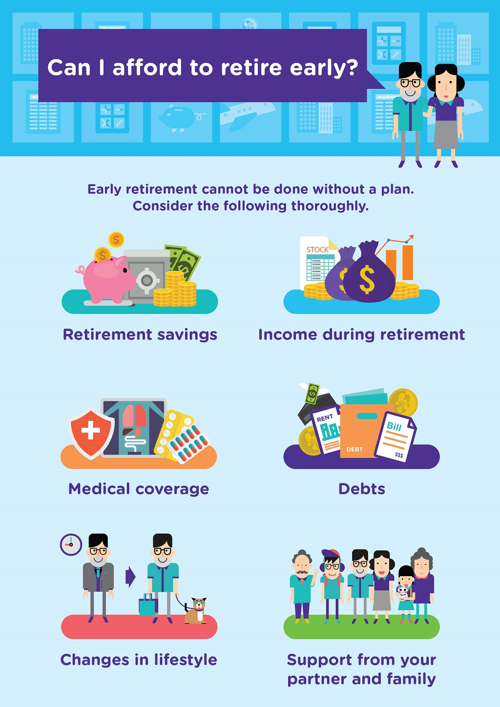 Can I afford to retire early? Early retirement cannot be done without a plan. Consider the following thoroughly.	Retirement savings Income during retirement Medical coverage  Debts Changes in lifestyle Support from your partner and family