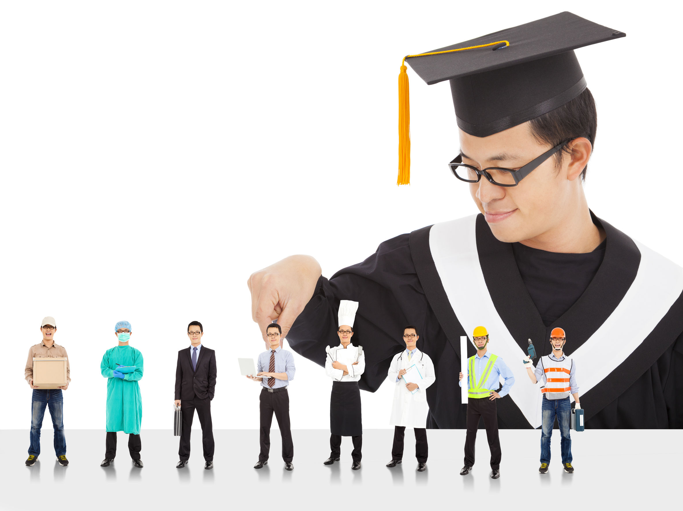 Find The Right Job And Career After You Graduate The